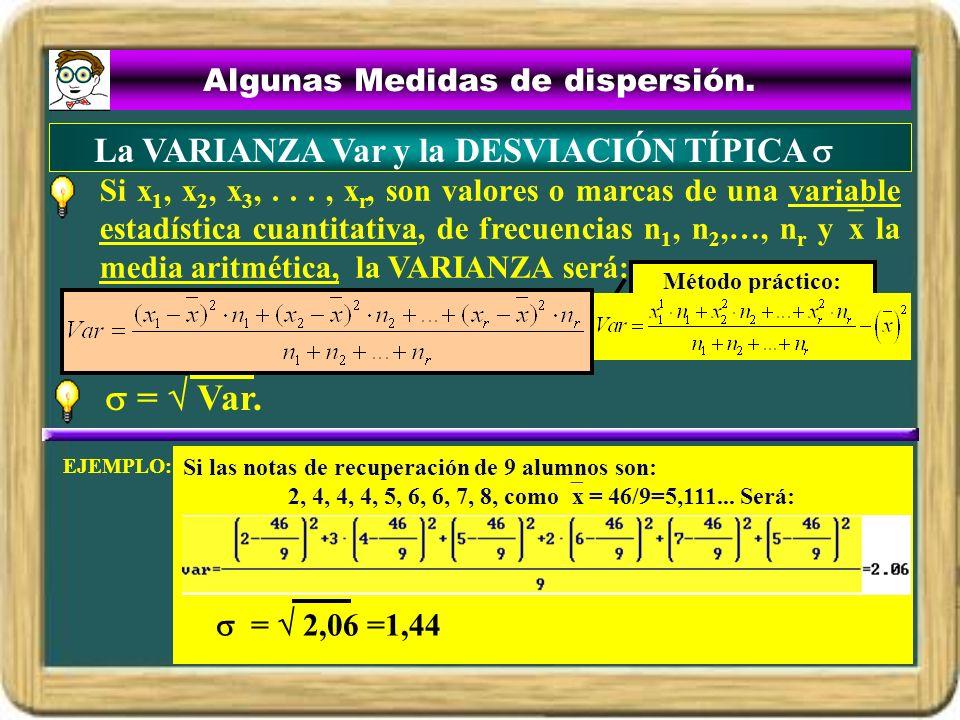Algunas Medidas de dispersión.