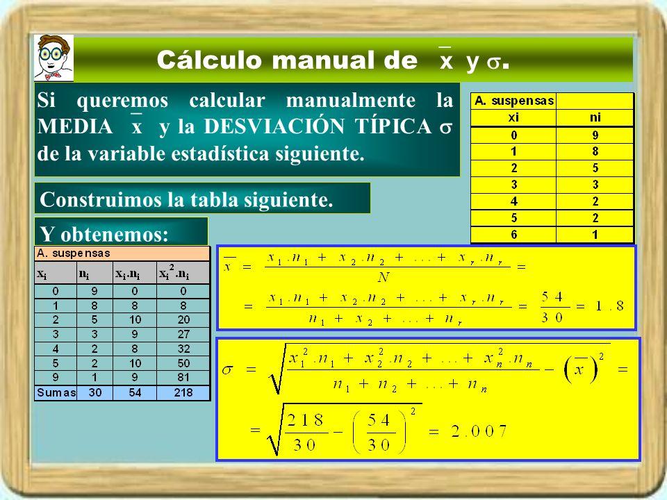 Cálculo manual de x y . Si queremos calcular manualmente la MEDIA x y la DESVIACIÓN TÍPICA  de la variable estadística siguiente.