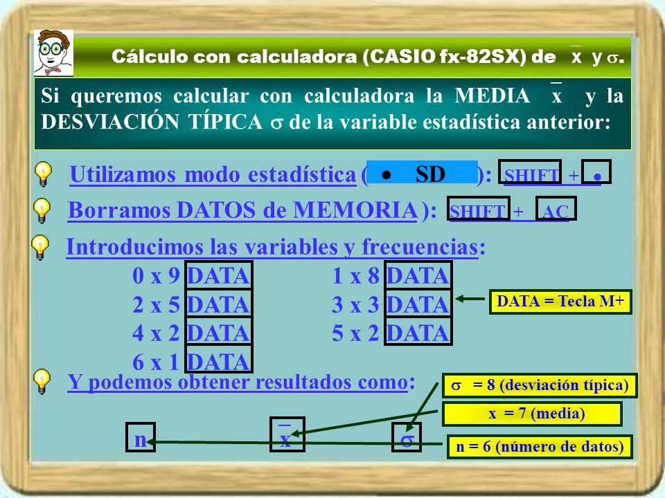 Cálculo con calculadora (CASIO fx-82SX) de x y .