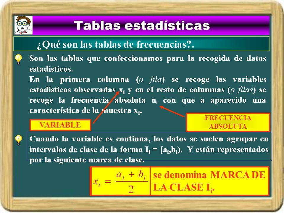 Tablas estadísticas ¿Qué son las tablas de frecuencias .