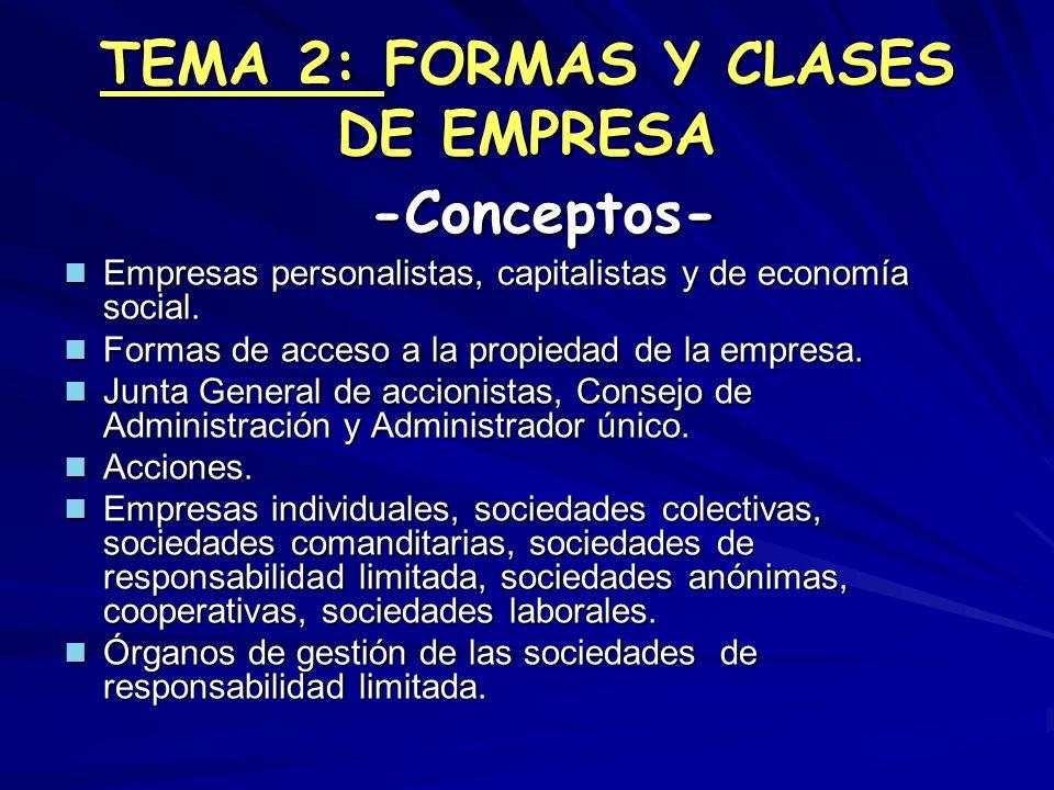 TEMA 2: FORMAS Y CLASES DE EMPRESA
