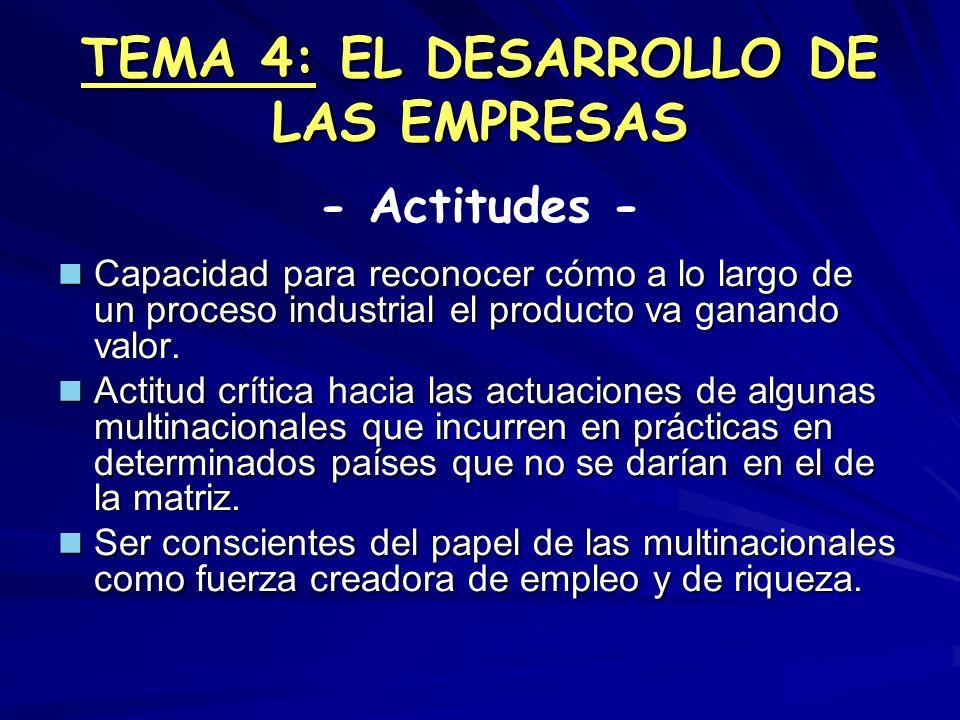 TEMA 4: EL DESARROLLO DE LAS EMPRESAS