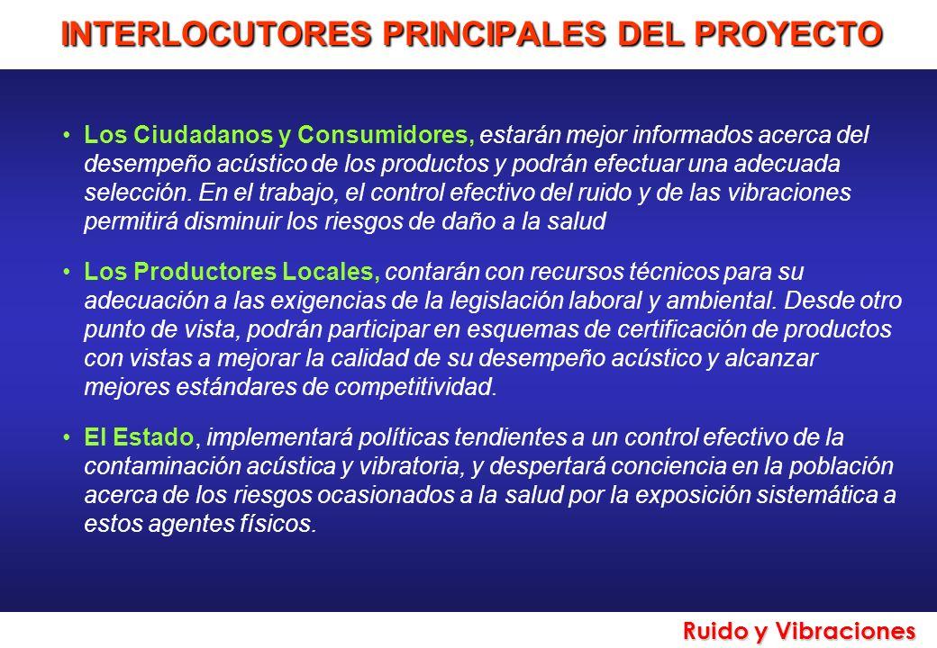 INTERLOCUTORES PRINCIPALES DEL PROYECTO