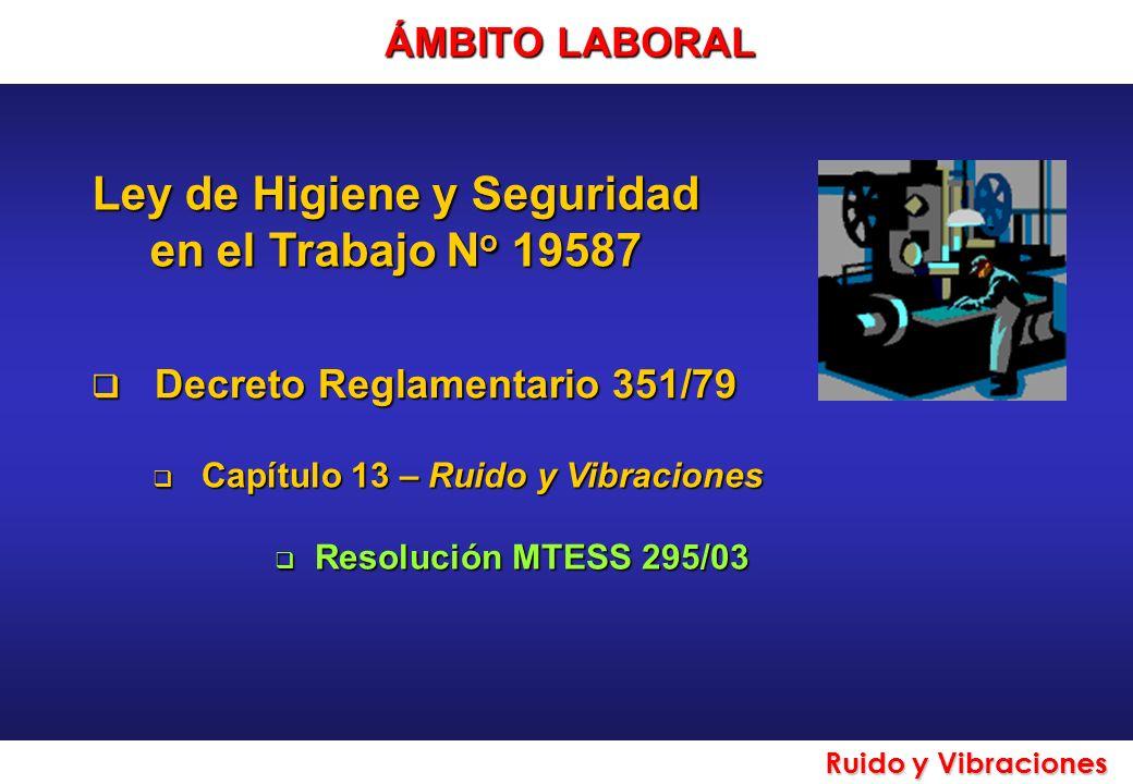 Ley de Higiene y Seguridad en el Trabajo No 19587