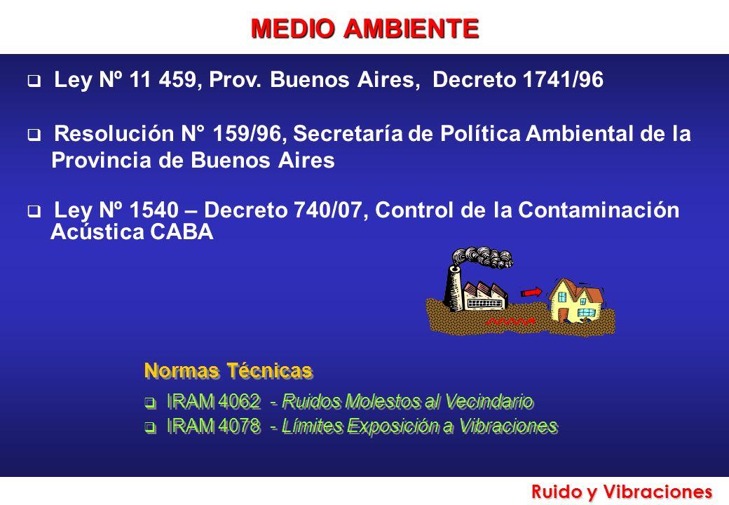 MEDIO AMBIENTE Ley Nº 11 459, Prov. Buenos Aires, Decreto 1741/96