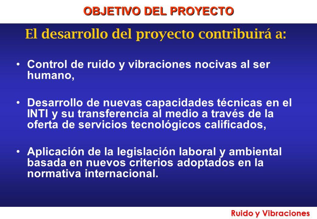 El desarrollo del proyecto contribuirá a: