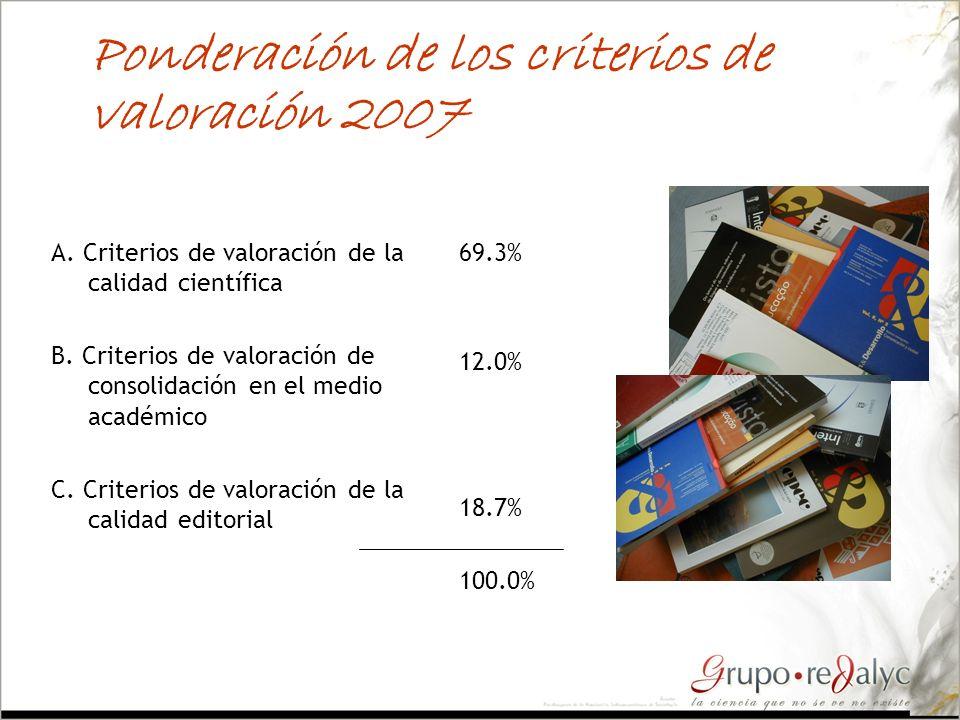 Ponderación de los criterios de valoración 2007