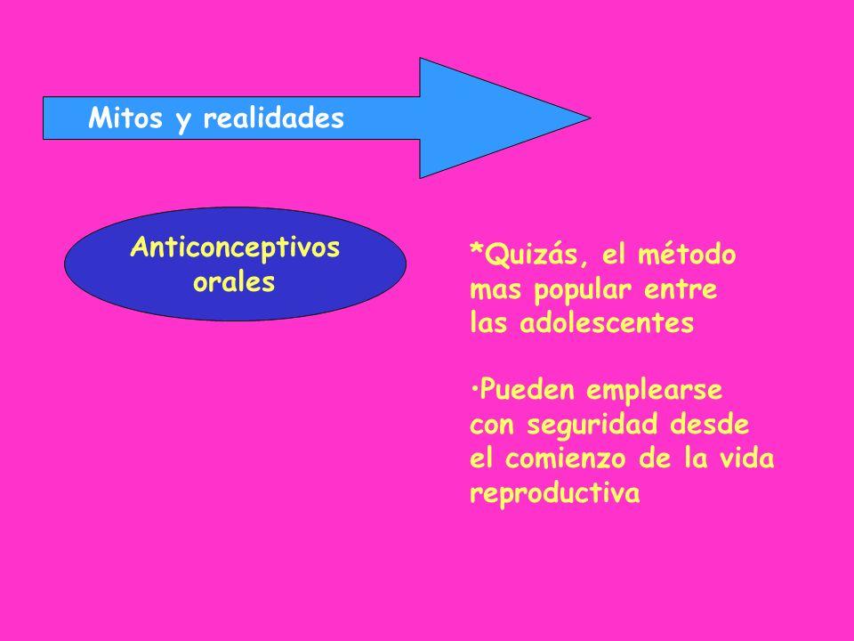 Mitos y realidadesAnticonceptivos. orales. *Quizás, el método. mas popular entre. las adolescentes.