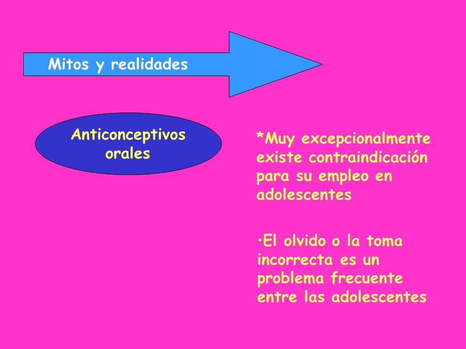 Mitos y realidadesAnticonceptivos. orales. *Muy excepcionalmente. existe contraindicación. para su empleo en.