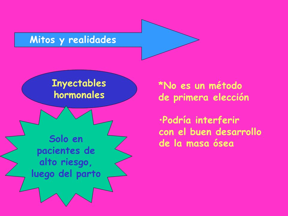 Mitos y realidadesInyectables. hormonales. *No es un método. de primera elección. Solo en. pacientes de.