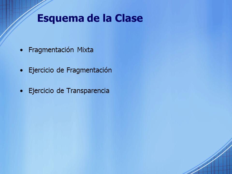 Esquema de la Clase Fragmentación Mixta Ejercicio de Fragmentación