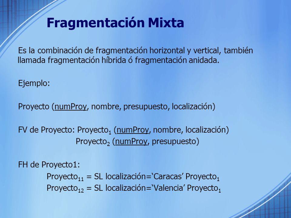 Fragmentación Mixta Es la combinación de fragmentación horizontal y vertical, también llamada fragmentación híbrida ó fragmentación anidada.