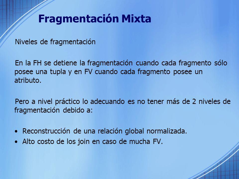 Fragmentación Mixta Niveles de fragmentación