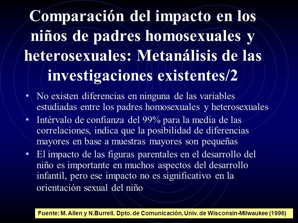 Comparación del impacto en los niños de padres homosexuales y heterosexuales: Metanálisis de las investigaciones existentes/2