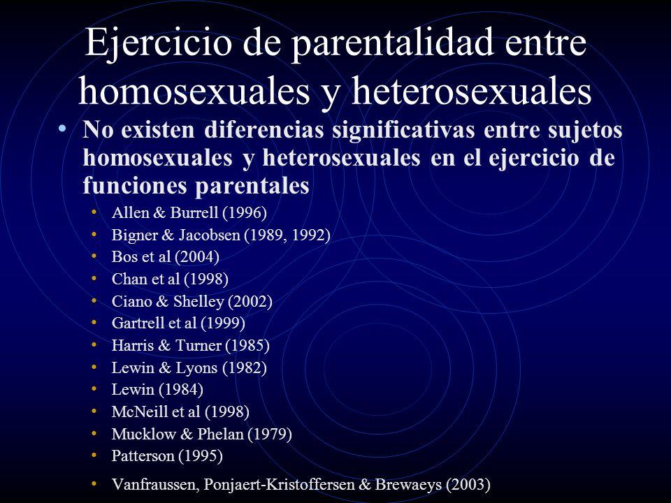 Ejercicio de parentalidad entre homosexuales y heterosexuales