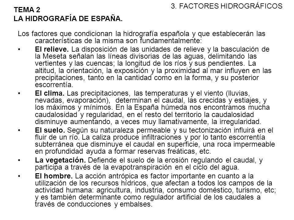 3. FACTORES HIDROGRÁFICOS