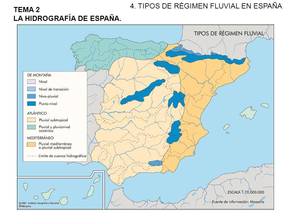 4. TIPOS DE RÉGIMEN FLUVIAL EN ESPAÑA