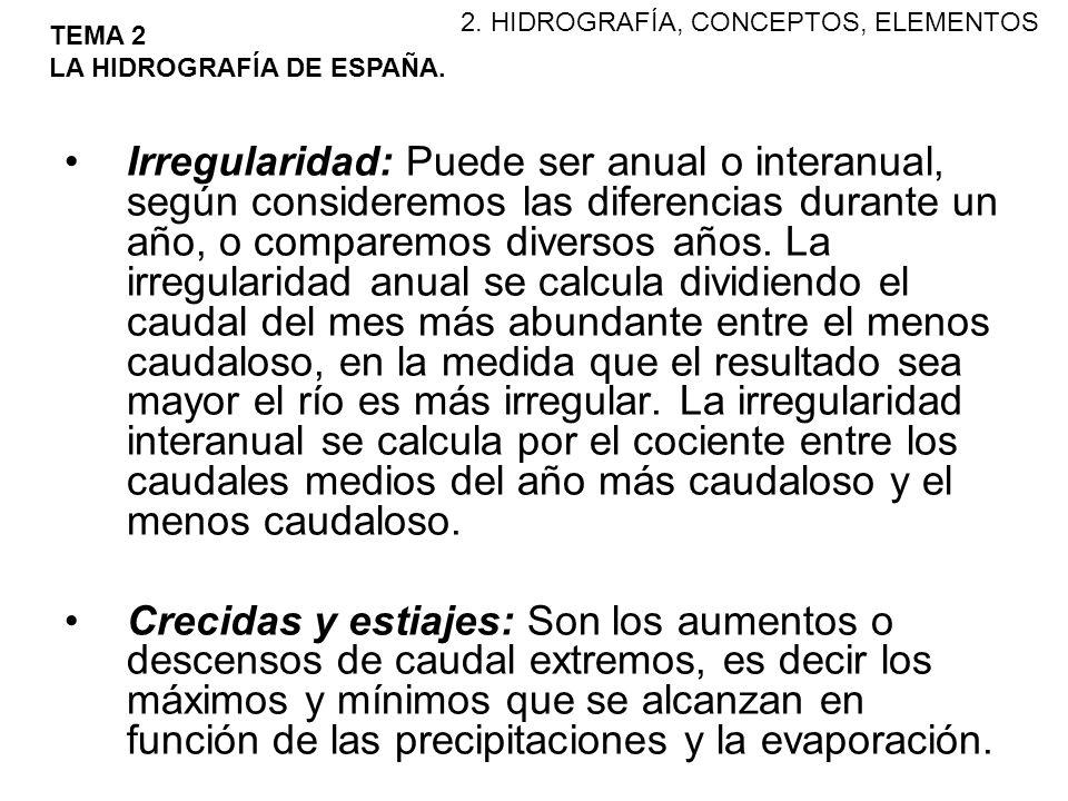 2. HIDROGRAFÍA, CONCEPTOS, ELEMENTOS