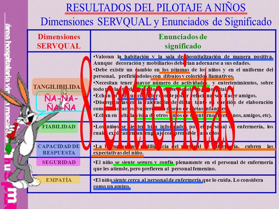CAPACIDAD DE RESPUESTA