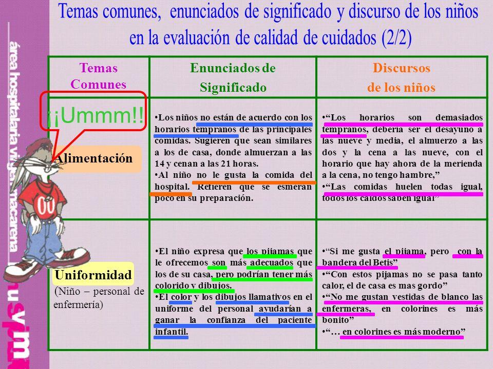 Temas comunes, enunciados de significado y discurso de los niños