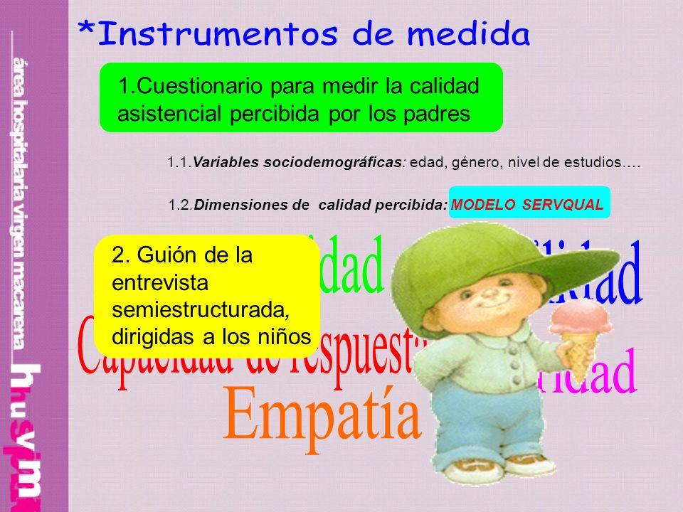 *Instrumentos de medida