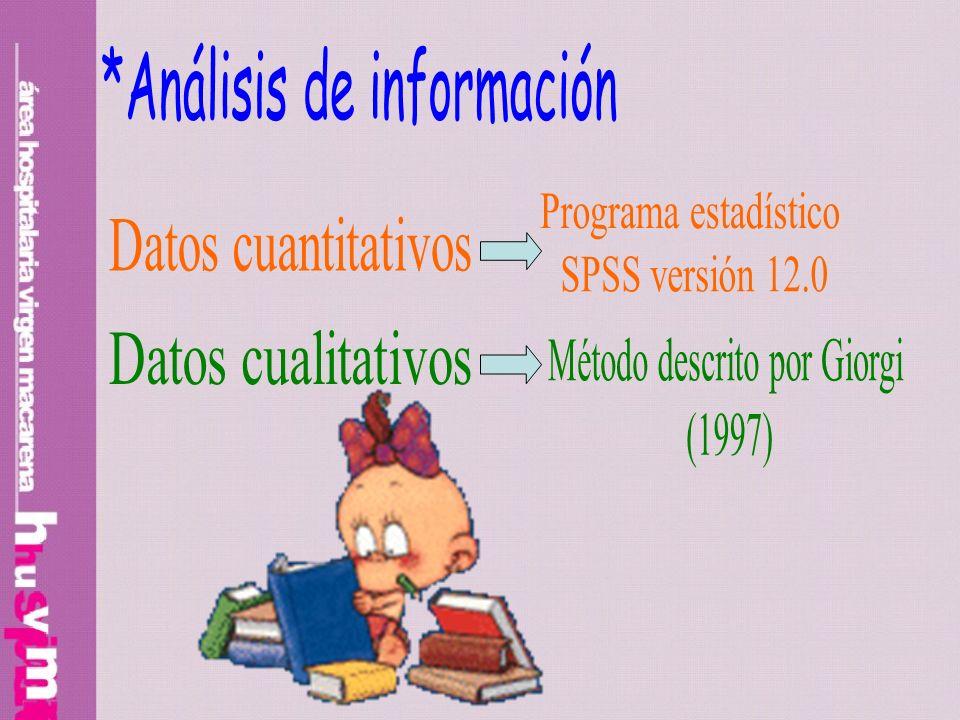 *Análisis de información