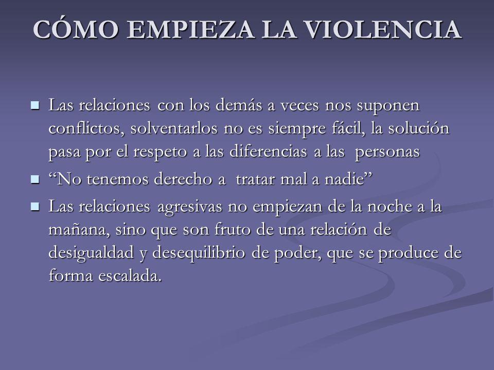 CÓMO EMPIEZA LA VIOLENCIA