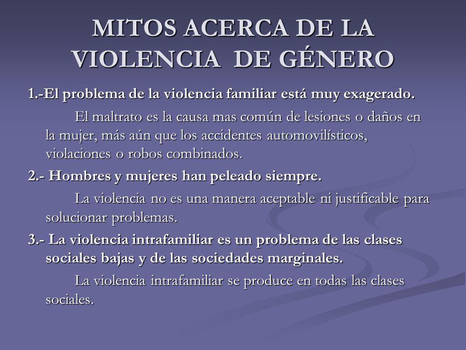 MITOS ACERCA DE LA VIOLENCIA DE GÉNERO
