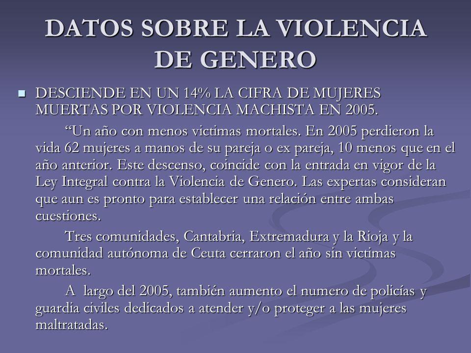 DATOS SOBRE LA VIOLENCIA DE GENERO