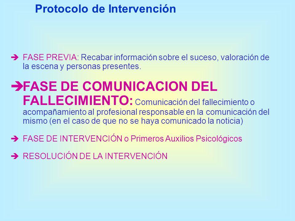 Protocolo de Intervención