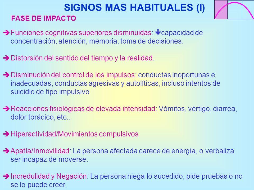 SIGNOS MAS HABITUALES (I)