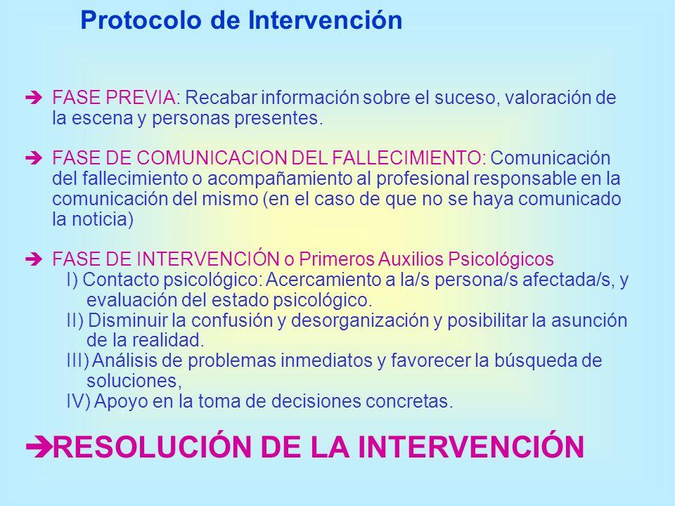 RESOLUCIÓN DE LA INTERVENCIÓN