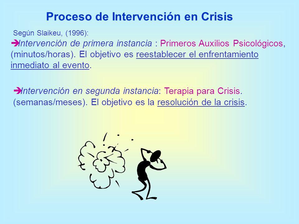 Proceso de Intervención en Crisis