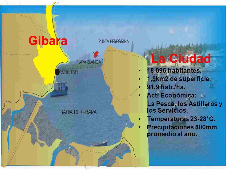 Gibara La Ciudad 18 096 habitantes. 1,9km2 de superficie.
