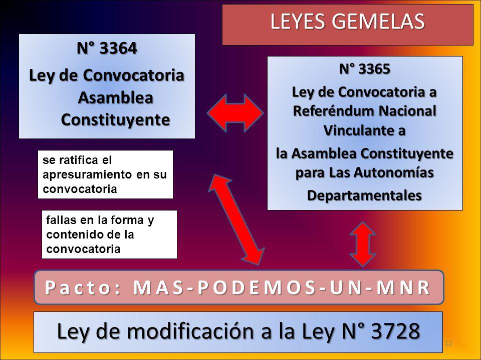 Ley de modificación a la Ley N° 3728