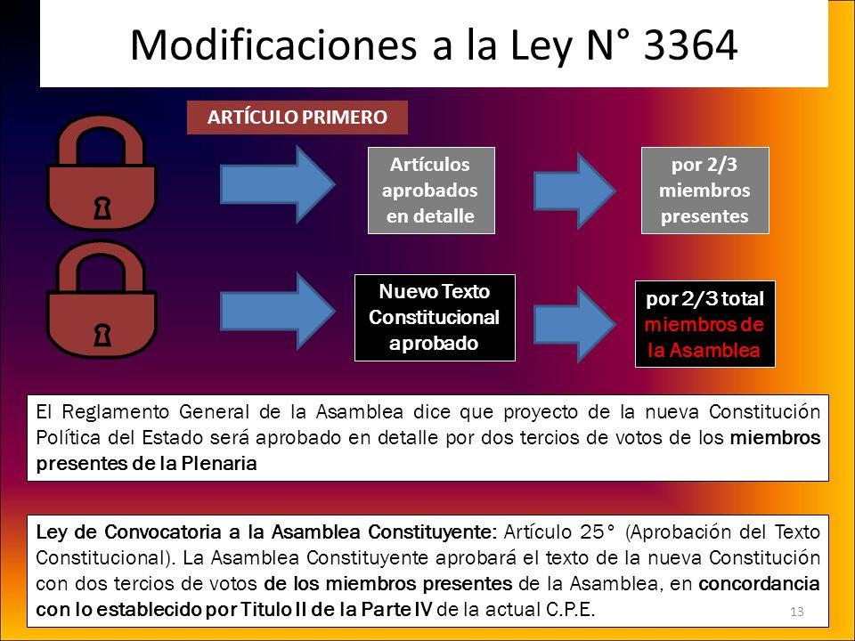 Modificaciones a la Ley N° 3364