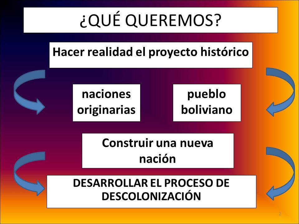 Hacer realidad el proyecto histórico