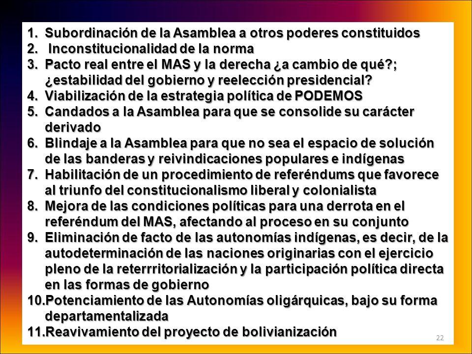 Subordinación de la Asamblea a otros poderes constituidos