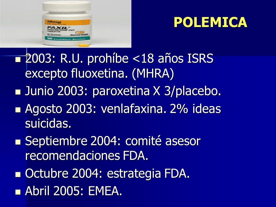 POLEMICA 2003: R.U. prohíbe <18 años ISRS excepto fluoxetina. (MHRA) Junio 2003: paroxetina X 3/placebo.