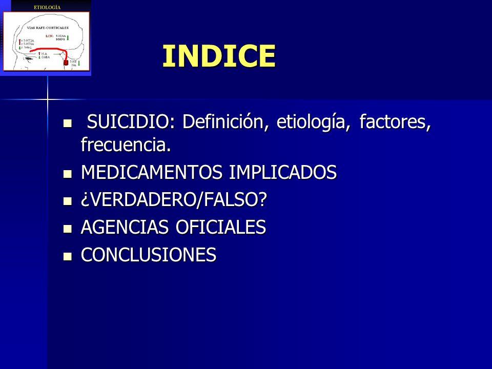 INDICE SUICIDIO: Definición, etiología, factores, frecuencia.