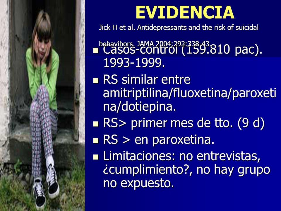 EVIDENCIA Casos-control (159.810 pac). 1993-1999.