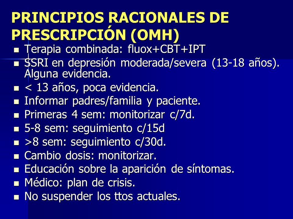 PRINCIPIOS RACIONALES DE PRESCRIPCIÓN (OMH)