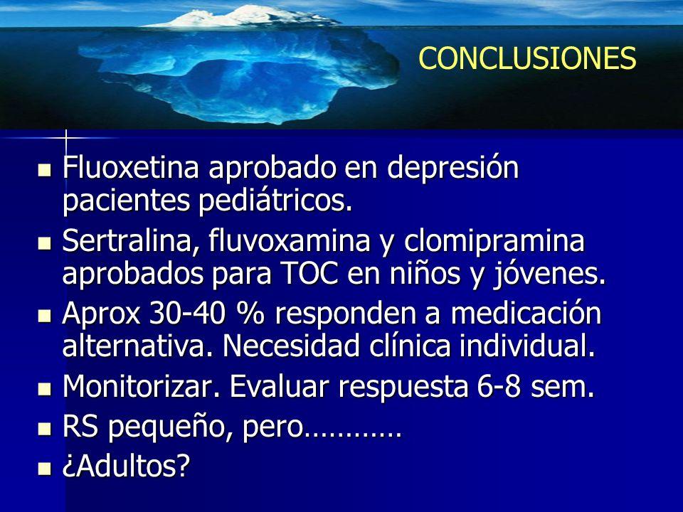 Fluoxetina aprobado en depresión pacientes pediátricos.