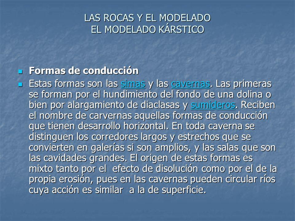 LAS ROCAS Y EL MODELADO EL MODELADO KÁRSTICO