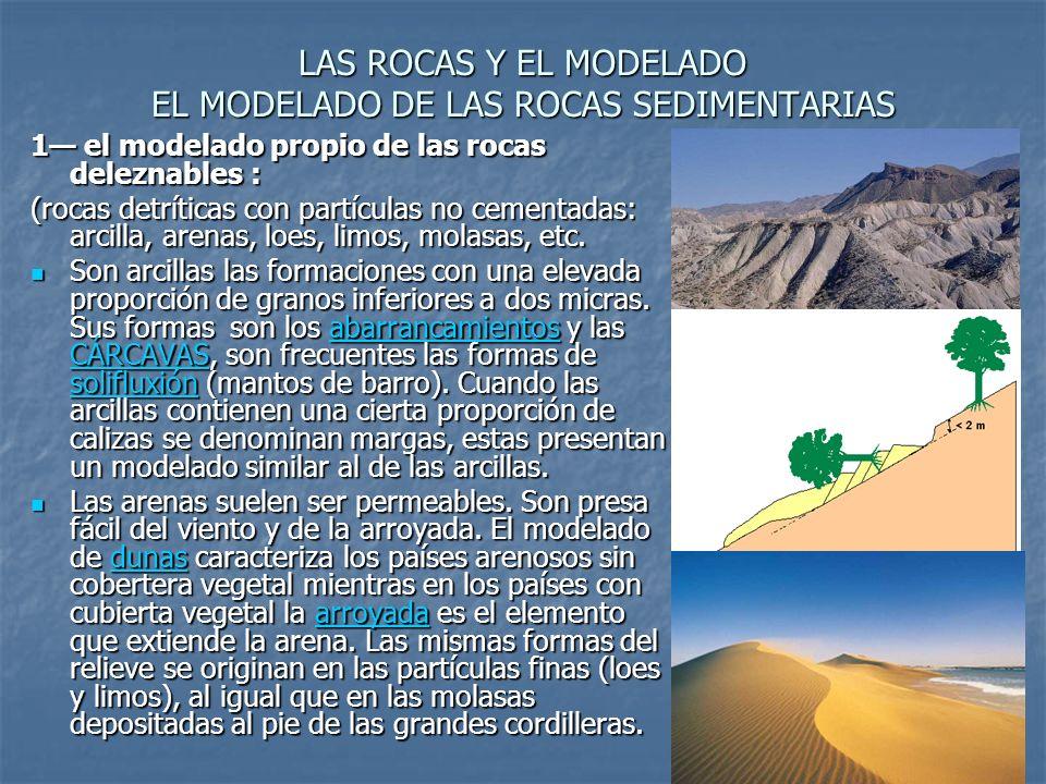 LAS ROCAS Y EL MODELADO EL MODELADO DE LAS ROCAS SEDIMENTARIAS
