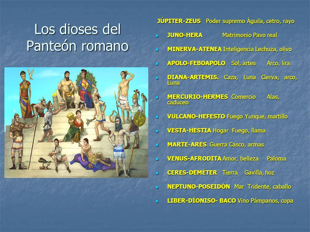 Los dioses del Panteón romano
