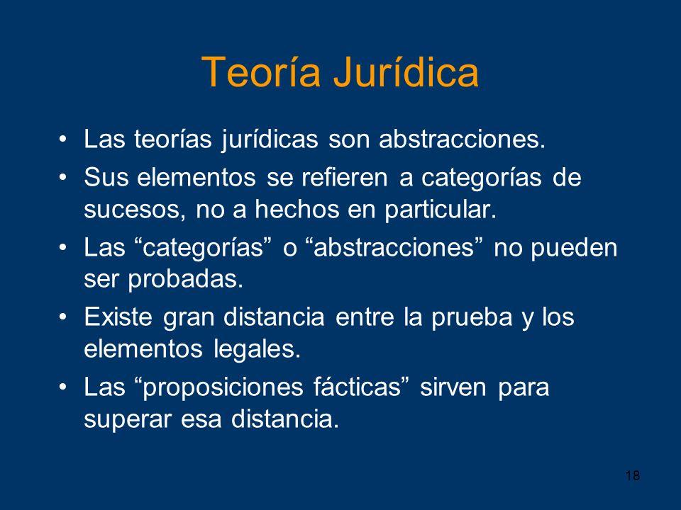Teoría Jurídica Las teorías jurídicas son abstracciones.
