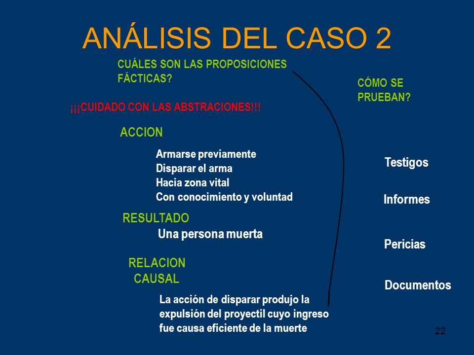 ANÁLISIS DEL CASO 2 ACCION Testigos Informes RESULTADO