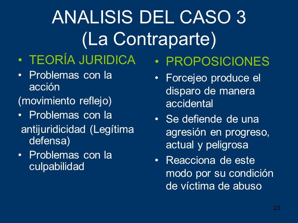 ANALISIS DEL CASO 3 (La Contraparte)