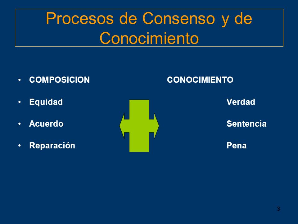 Procesos de Consenso y de Conocimiento